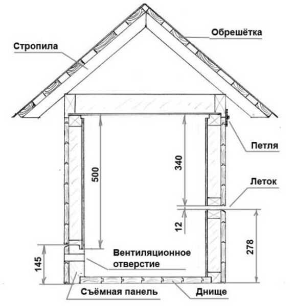 vertical section