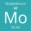 Trace element molybdenum. Functions. Signs of Deficiency and Excess – Hydroponics