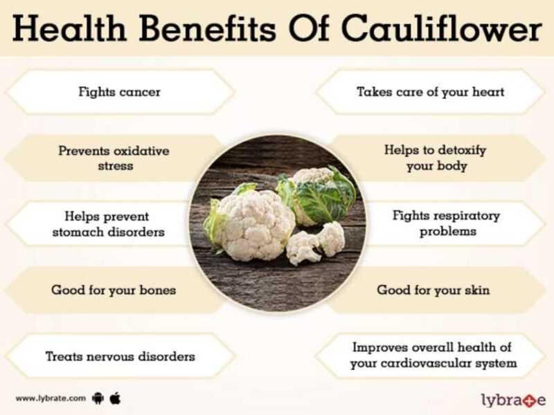 Cauliflower, Calories, benefits and harms, Useful properties