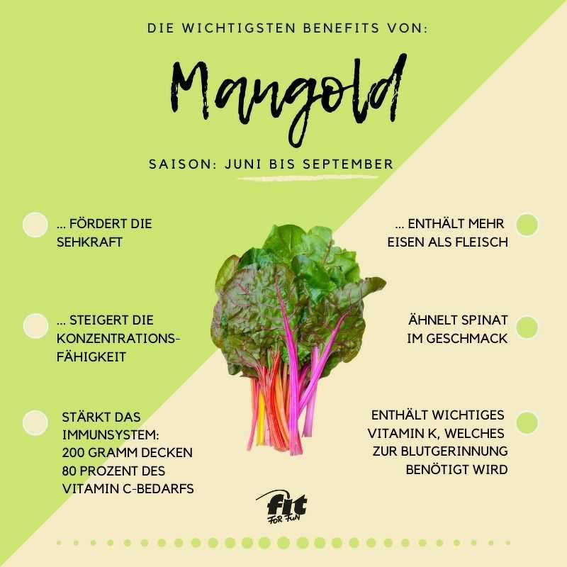 Mangold, Calories, benefits and harms, Useful properties