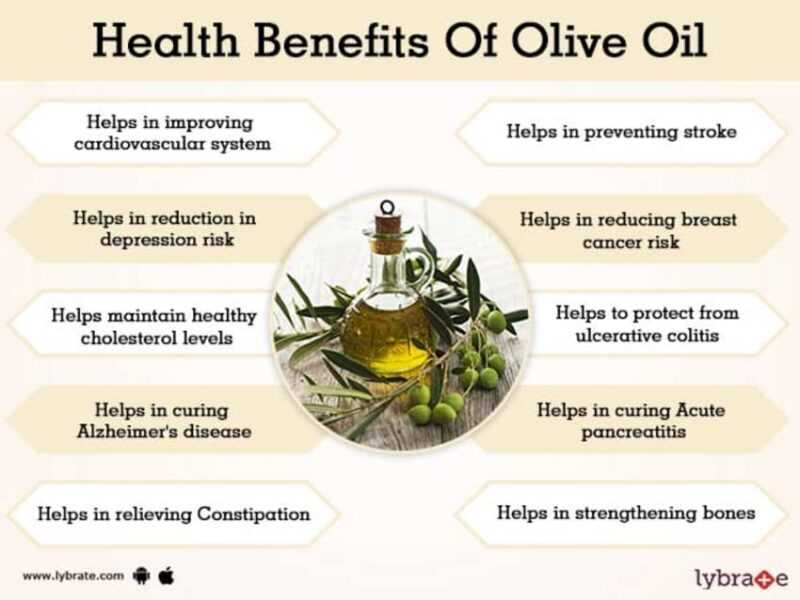 Olive oil, Calories, benefits and harms, Useful properties