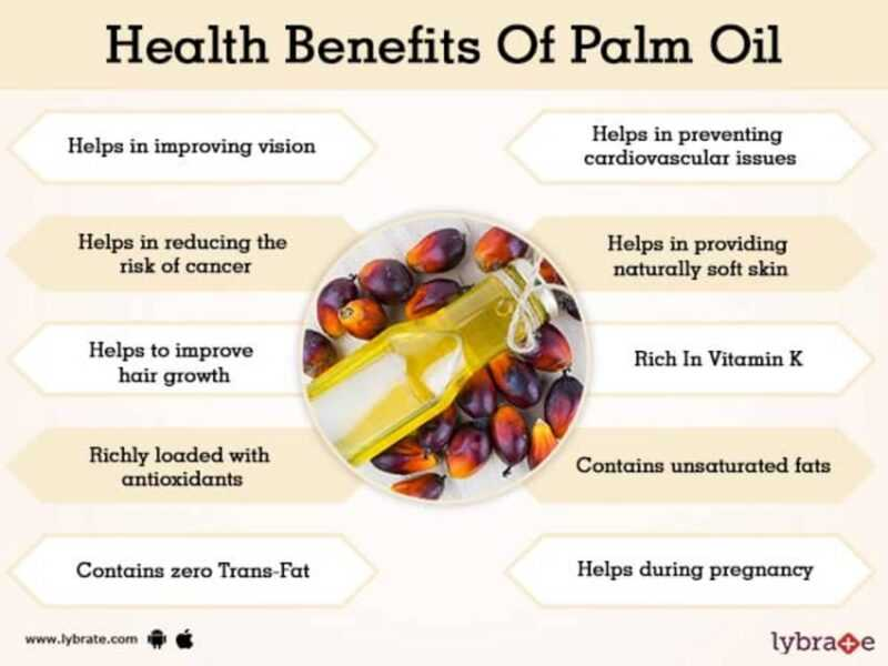 Palm oil, Calories, benefits and harms, Benefits
