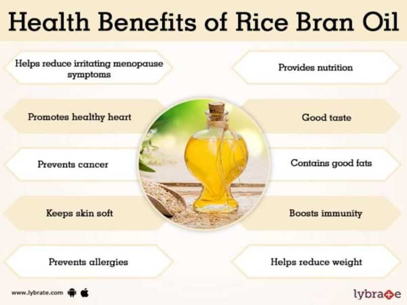 Rice bran oil, Calories, benefits and harms, Useful properties