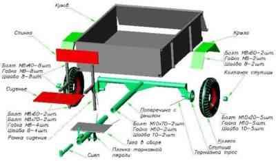 ケンタウロス歩行型トラクター用ポテトプランター