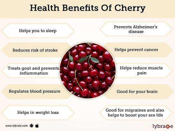 甘いもの、カロリー、利点と害、有用な特性