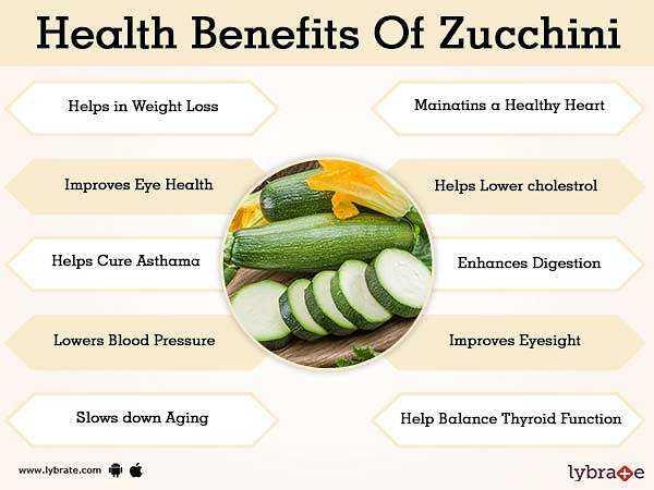 緑豆(緑豆または緑豆)、カロリー、利点と害、有用な特性